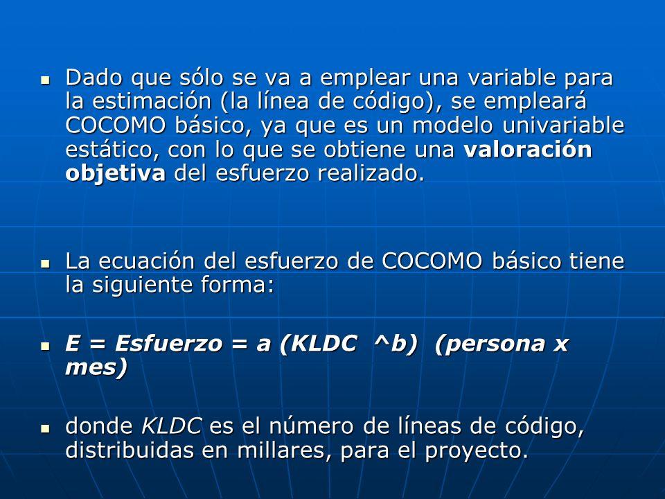 Dado que sólo se va a emplear una variable para la estimación (la línea de código), se empleará COCOMO básico, ya que es un modelo univariable estátic