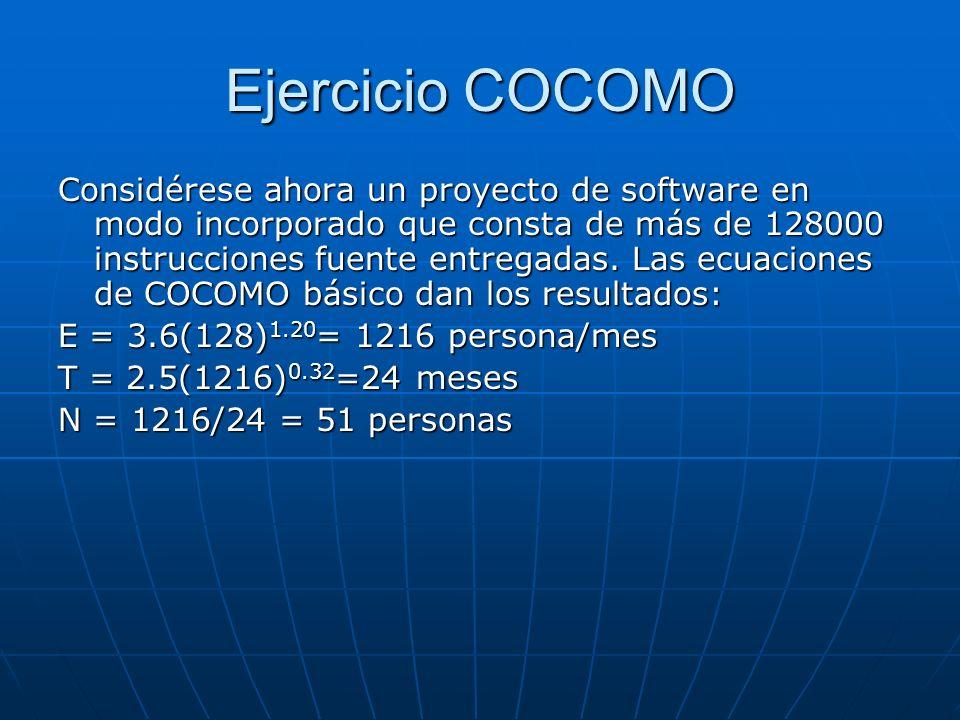 Ejercicio COCOMO Considérese ahora un proyecto de software en modo incorporado que consta de más de 128000 instrucciones fuente entregadas. Las ecuaci