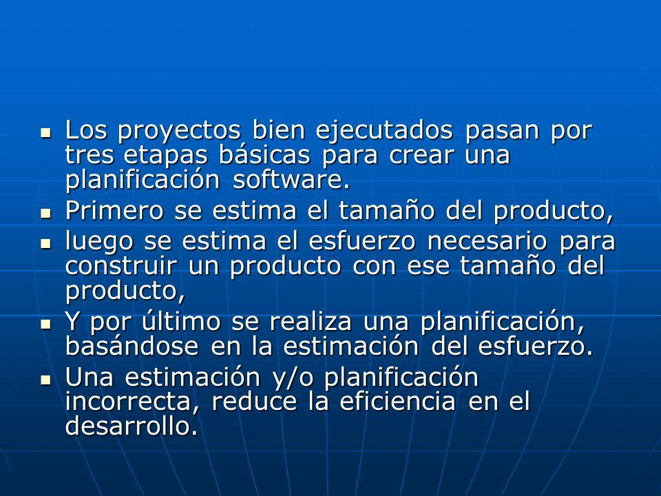 Los proyectos bien ejecutados pasan por tres etapas básicas para crear una planificación software. Los proyectos bien ejecutados pasan por tres etapas