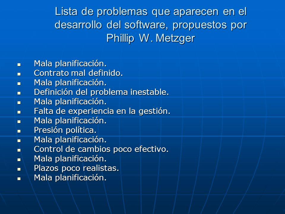Lista de problemas que aparecen en el desarrollo del software, propuestos por Phillip W. Metzger Mala planificación. Mala planificación. Contrato mal