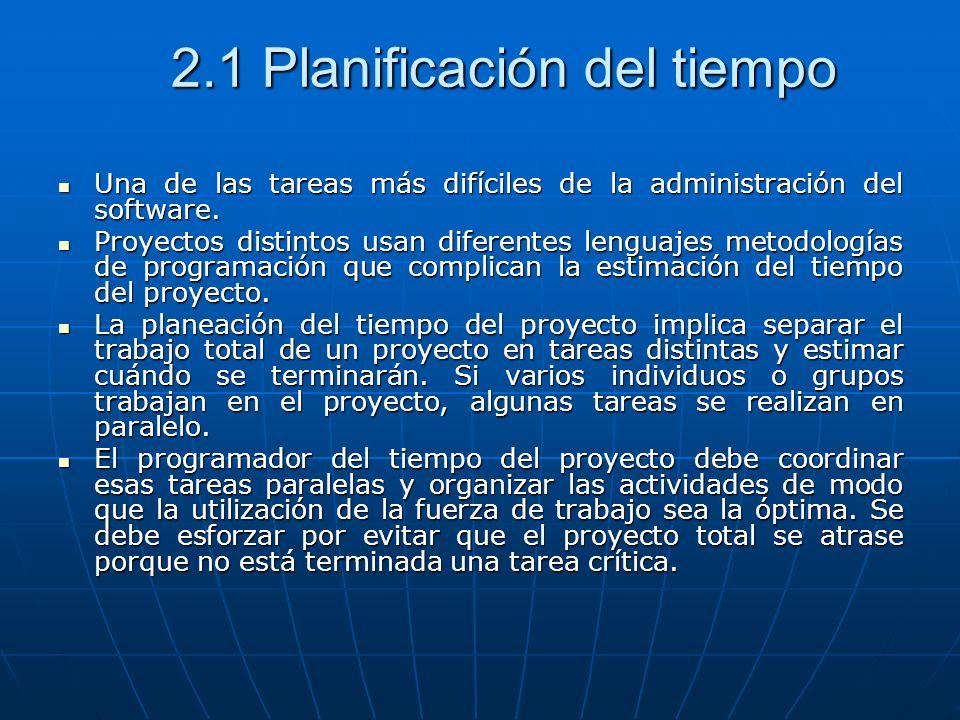 2.1 Planificación del tiempo Una de las tareas más difíciles de la administración del software. Una de las tareas más difíciles de la administración d