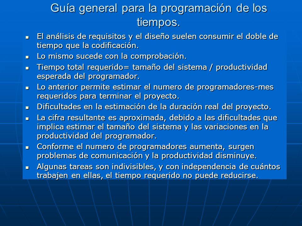 Guía general para la programación de los tiempos. El análisis de requisitos y el diseño suelen consumir el doble de tiempo que la codificación. El aná