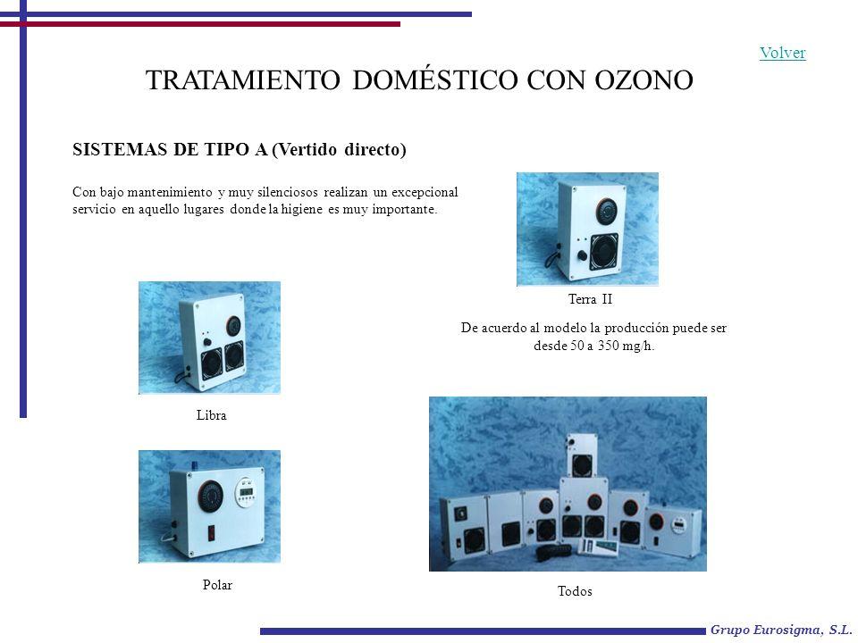 SISTEMAS DE TIPO A (Vertido directo) Con bajo mantenimiento y muy silenciosos realizan un excepcional servicio en aquello lugares donde la higiene es