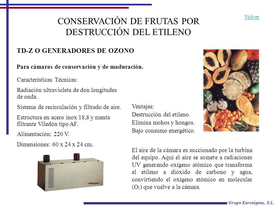 OZONO LÍNEA FRIGORÍFICA Ofrece la desinfección ambiental en las salas y cámaras frigoríficas para obtener condiciones higiénicas durante la conservación y manipulación de alimentos.