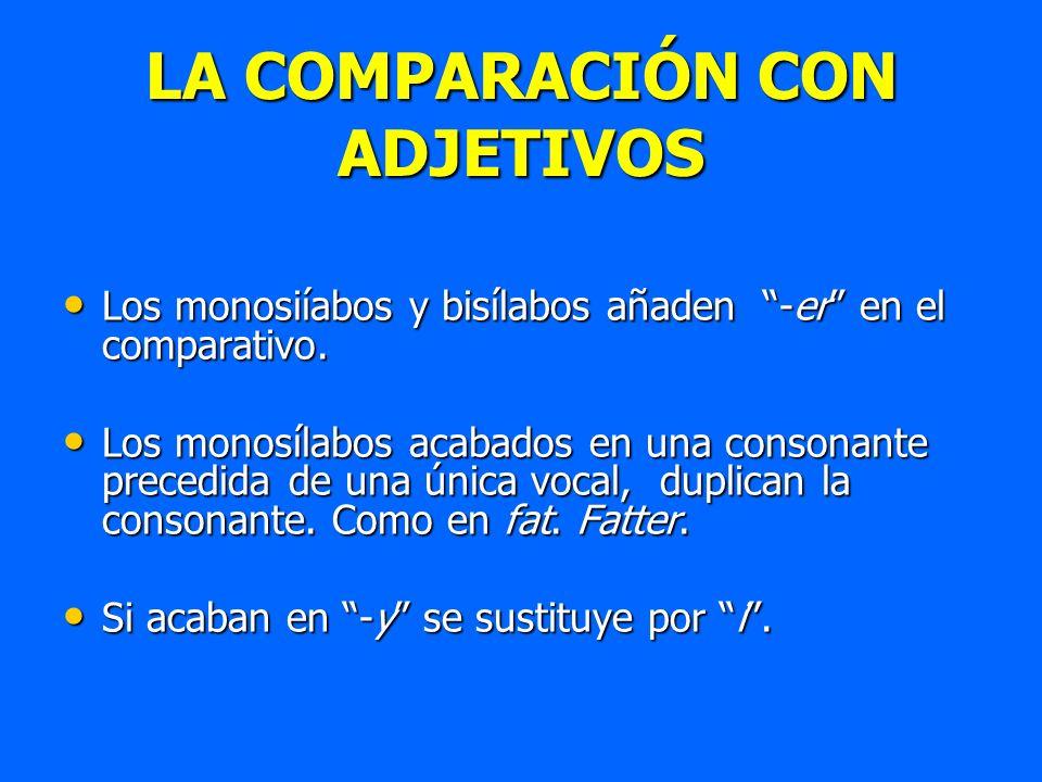 Los monosiíabos y bisílabos añaden -er en el comparativo. Los monosiíabos y bisílabos añaden -er en el comparativo. Los monosílabos acabados en una co