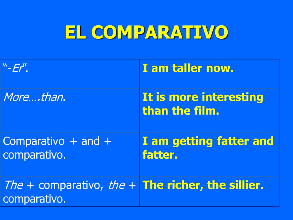 -Er.I am taller now. More….than.It is more interesting than the film. Comparativo + and + comparativo. I am getting fatter and fatter. The + comparati