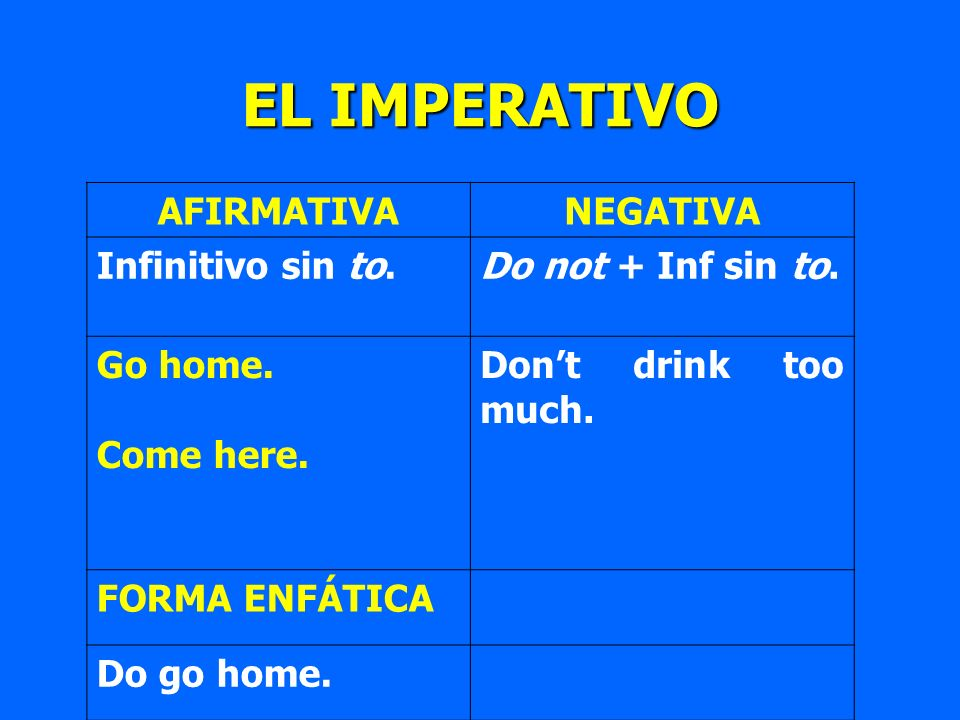 EL IMPERATIVO AFIRMATIVANEGATIVA Infinitivo sin to.Do not + Inf sin to. Go home. Come here. Dont drink too much. FORMA ENFÁTICA Do go home.