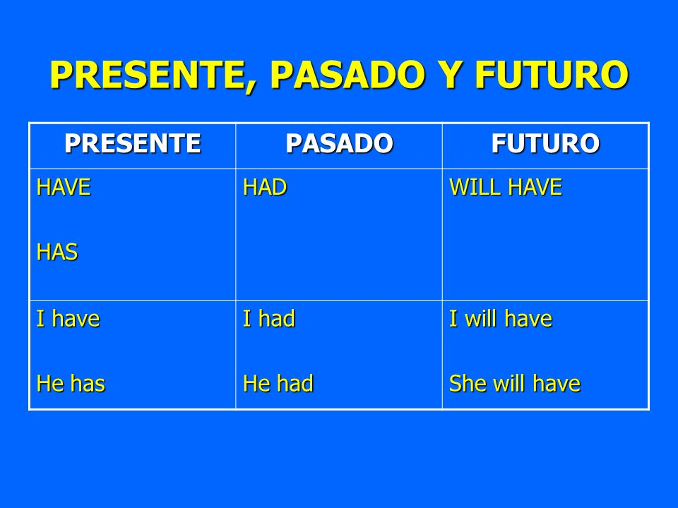 PRESENTE, PASADO Y FUTURO PRESENTEPASADOFUTURO HAVEHASHAD WILL HAVE I have He has I had He had I will have She will have