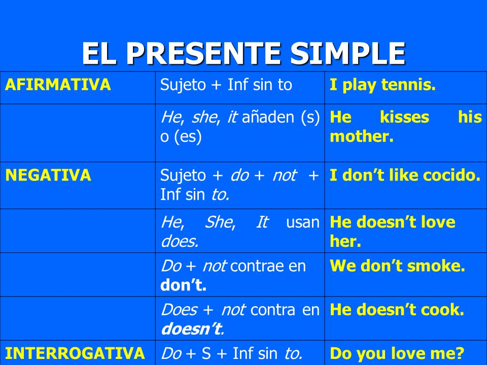 AFIRMATIVASujeto + Inf sin toI play tennis. He, she, it añaden (s) o (es) He kisses his mother. NEGATIVASujeto + do + not + Inf sin to. I dont like co