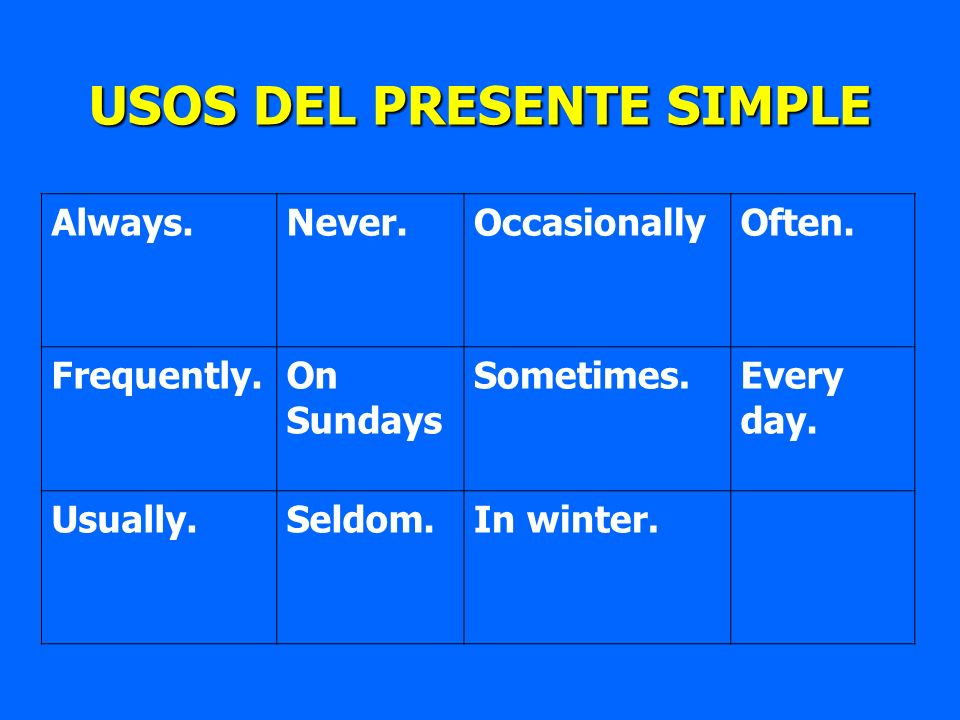 Always.Never.OccasionallyOften. Frequently.On Sundays Sometimes.Every day. Usually.Seldom.In winter. USOS DEL PRESENTE SIMPLE