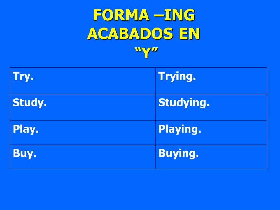 Try.Trying. Study.Studying. Play.Playing. Buy.Buying. FORMA –ING ACABADOS EN Y