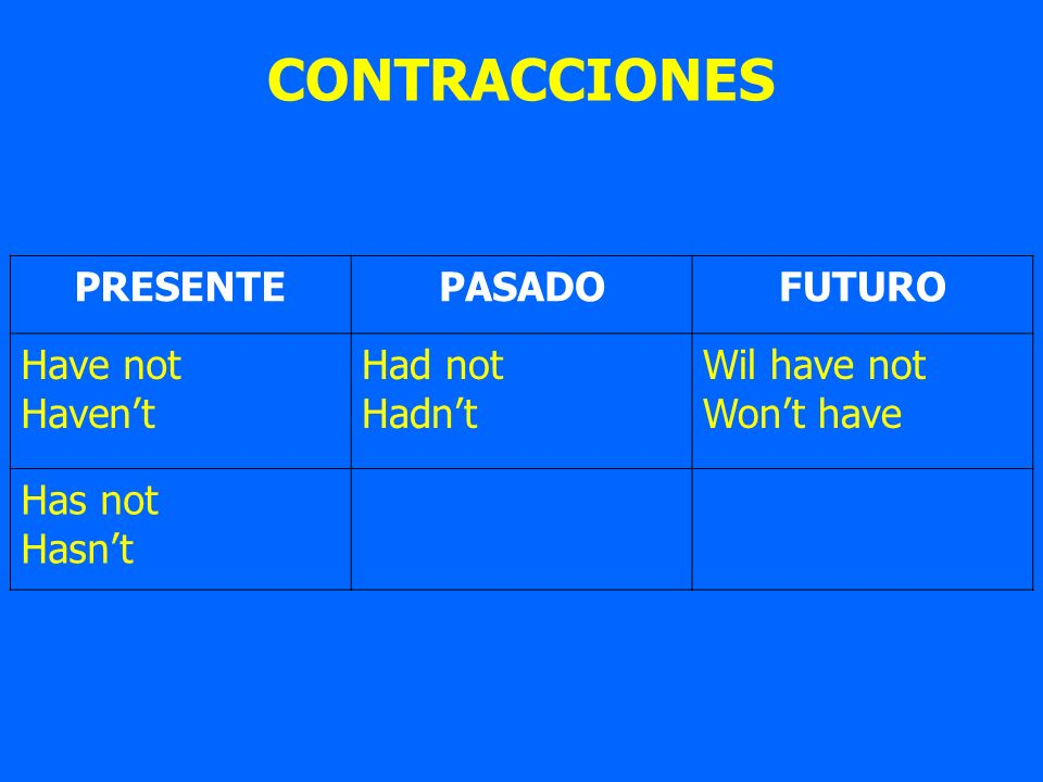 CONTRACCIONES PRESENTEPASADOFUTURO Have not Havent Had not Hadnt Wil have not Wont have Has not Hasnt