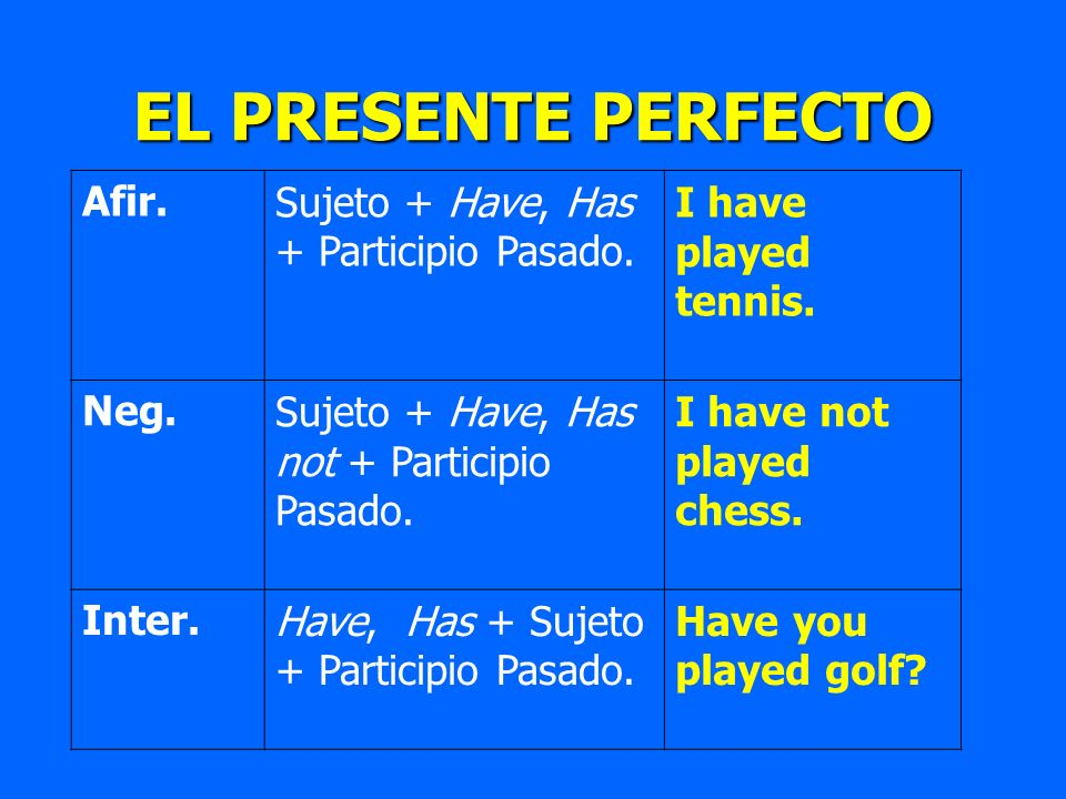 Afir.Sujeto + Have, Has + Participio Pasado. I have played tennis. Neg.Sujeto + Have, Has not + Participio Pasado. I have not played chess. Inter.Have