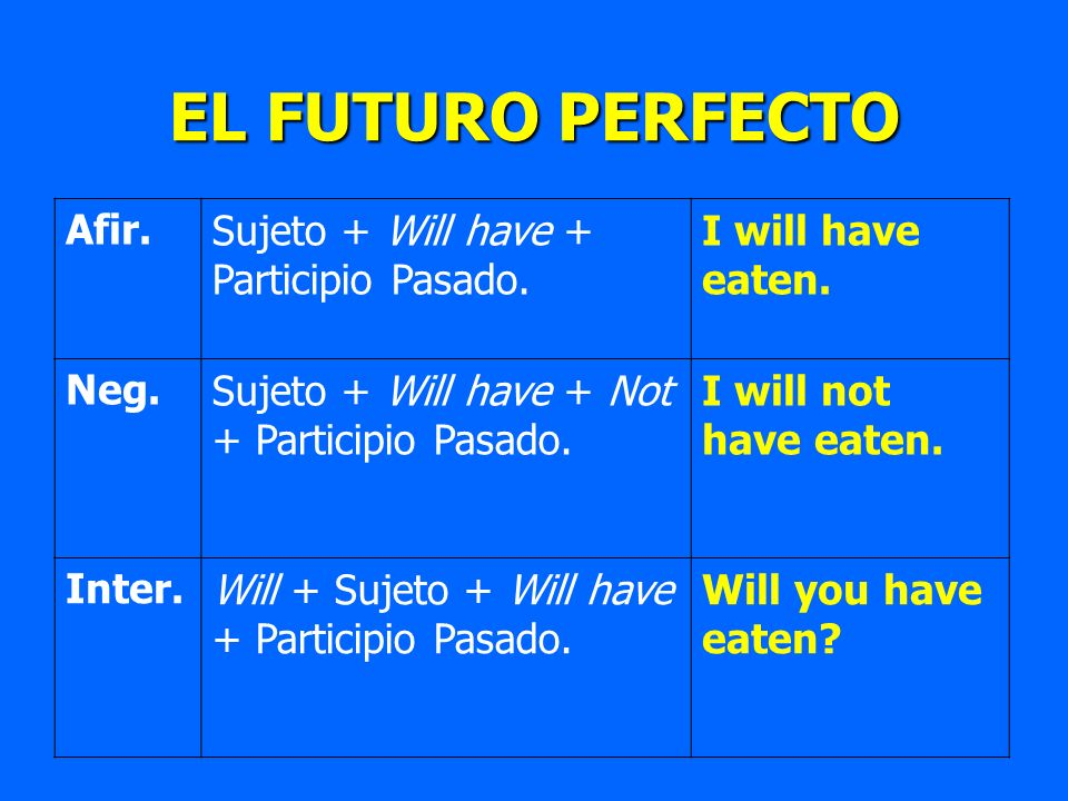 Afir.Sujeto + Will have + Participio Pasado. I will have eaten. Neg.Sujeto + Will have + Not + Participio Pasado. I will not have eaten. Inter.Will +