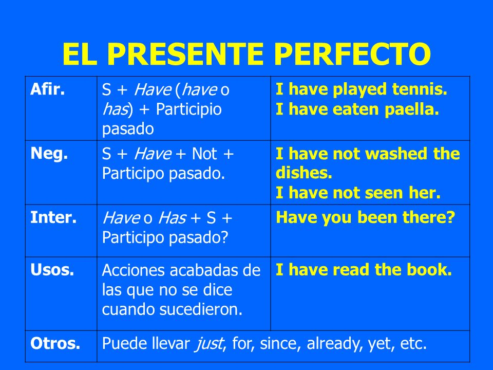 Afir.S + Have (have o has) + Participio pasado I have played tennis. I have eaten paella. Neg.S + Have + Not + Participo pasado. I have not washed the