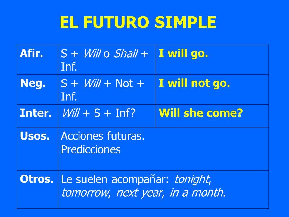 Afir.S + Will o Shall + Inf. I will go. Neg.S + Will + Not + Inf. I will not go. Inter.Will + S + Inf?Will she come? Usos.Acciones futuras. Prediccion