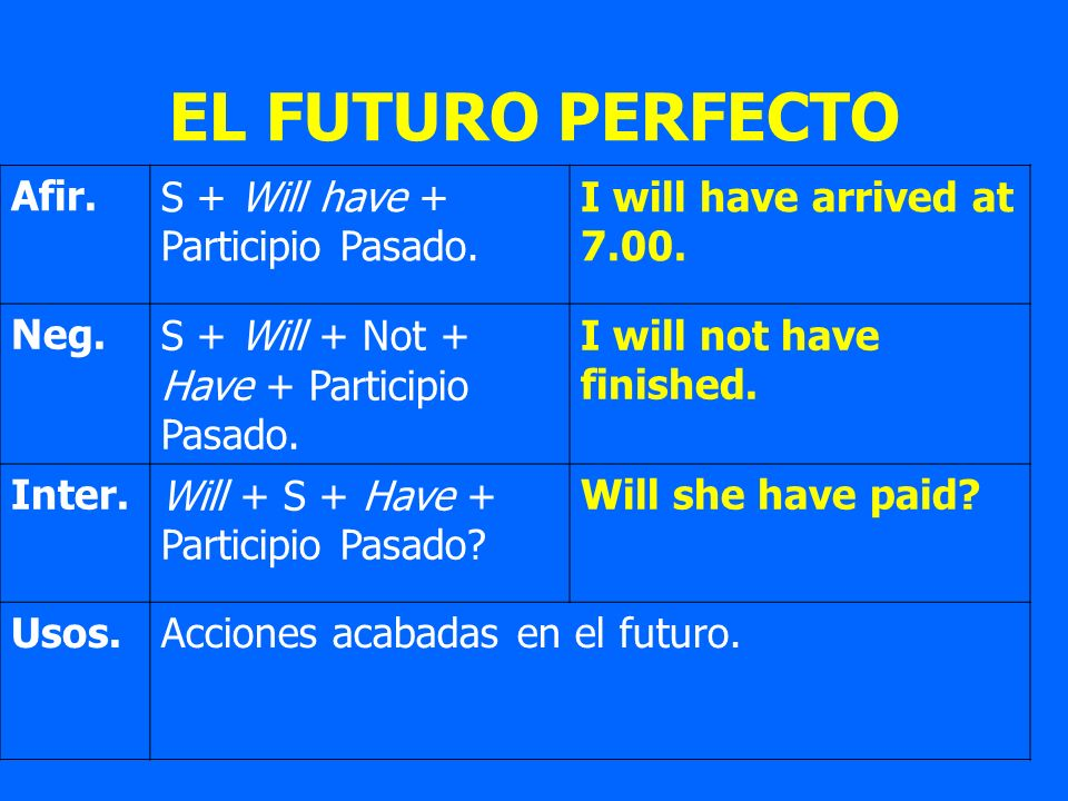 Afir.S + Will have + Participio Pasado. I will have arrived at 7.00. Neg.S + Will + Not + Have + Participio Pasado. I will not have finished. Inter.Wi