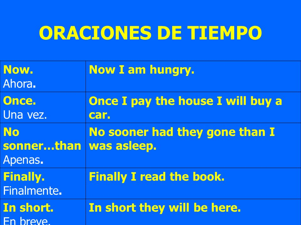 Now. Ahora. Now I am hungry. Once. Una vez. Once I pay the house I will buy a car. No sonner…than Apenas. No sooner had they gone than I was asleep. F