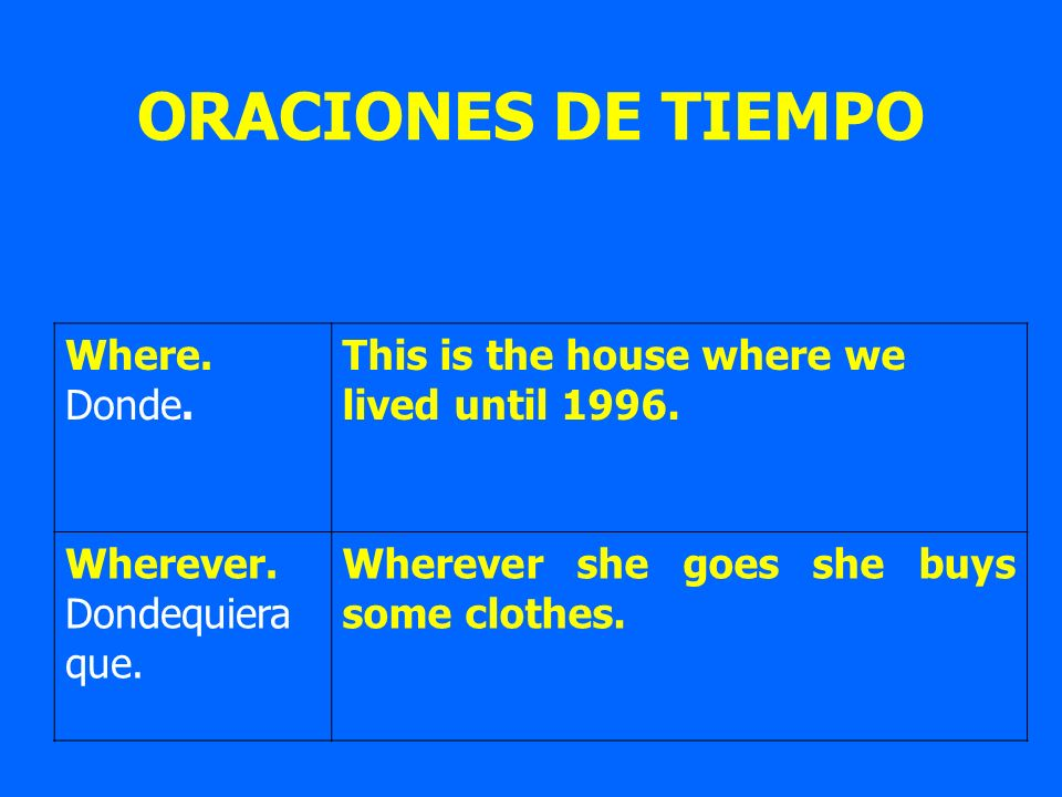 Where. Donde. This is the house where we lived until 1996. Wherever. Dondequiera que. Wherever she goes she buys some clothes. ORACIONES DE TIEMPO