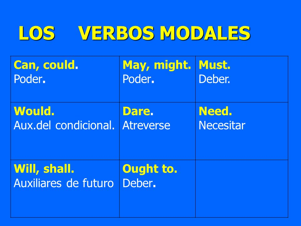 LOS VERBOS MODALES Can, could. Poder. May, might. Poder. Must. Deber. Would. Aux.del condicional. Dare. Atreverse Need. Necesitar Will, shall. Auxilia