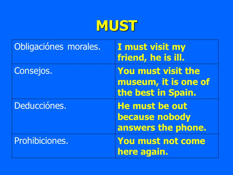 MUST Obligaciónes morales.I must visit my friend, he is ill. Consejos.You must visit the museum, it is one of the best in Spain. Deducciónes.He must b