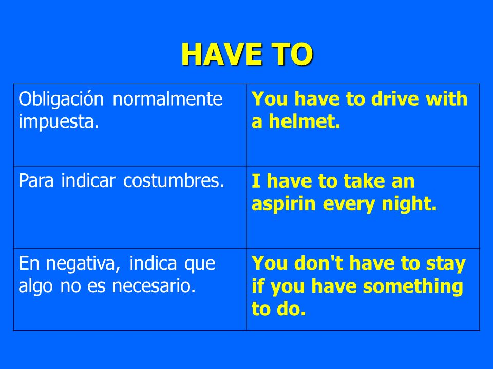 HAVE TO Obligación normalmente impuesta. You have to drive with a helmet. Para indicar costumbres.I have to take an aspirin every night. En negativa,
