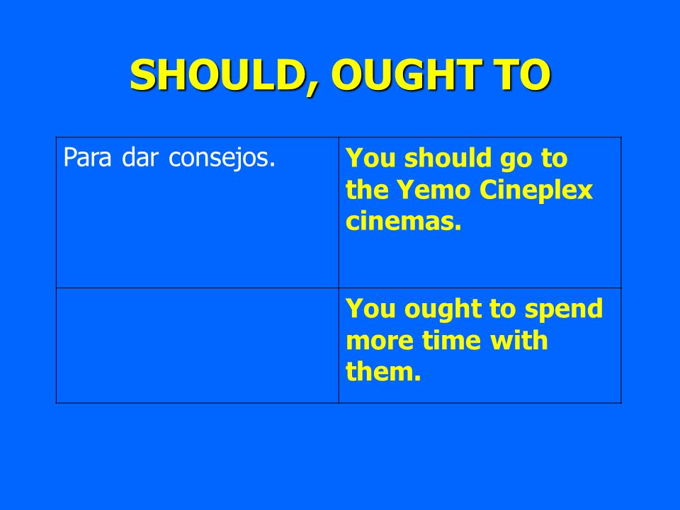 SHOULD, OUGHT TO Para dar consejos.You should go to the Yemo Cineplex cinemas. You ought to spend more time with them.