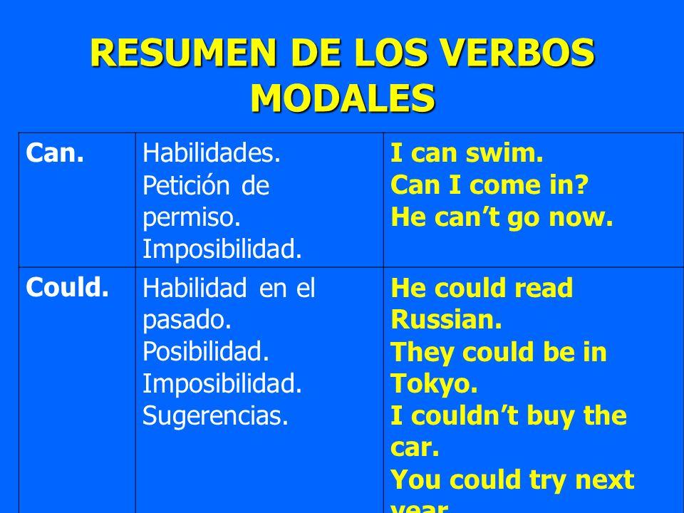 RESUMEN DE LOS VERBOS MODALES Can.Habilidades. Petición de permiso. Imposibilidad. I can swim. Can I come in? He cant go now. Could.Habilidad en el pa