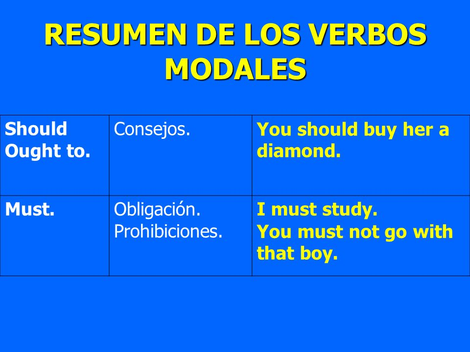 Should Ought to. Consejos.You should buy her a diamond. Must.Obligación. Prohibiciones. I must study. You must not go with that boy. RESUMEN DE LOS VE