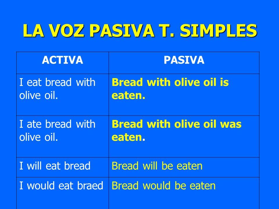 ACTIVAPASIVA I eat bread with olive oil. Bread with olive oil is eaten. I ate bread with olive oil. Bread with olive oil was eaten. I will eat breadBr