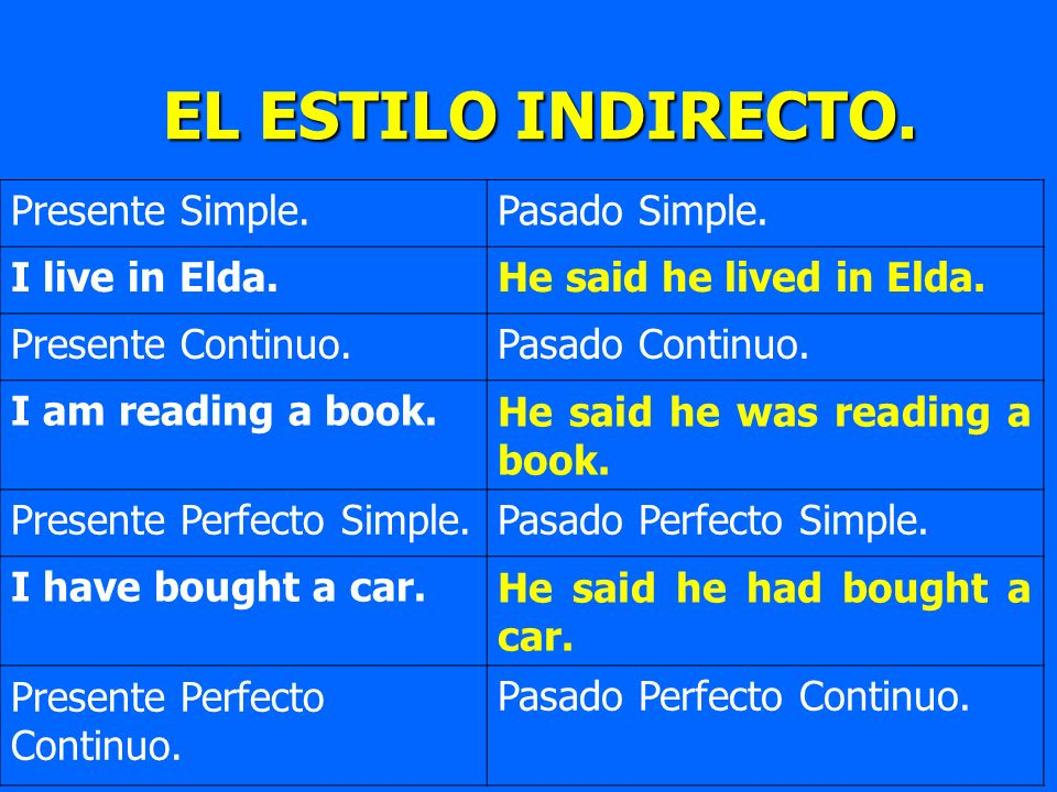 Presente Simple.Pasado Simple. I live in Elda.He said he lived in Elda. Presente Continuo.Pasado Continuo. I am reading a book.He said he was reading
