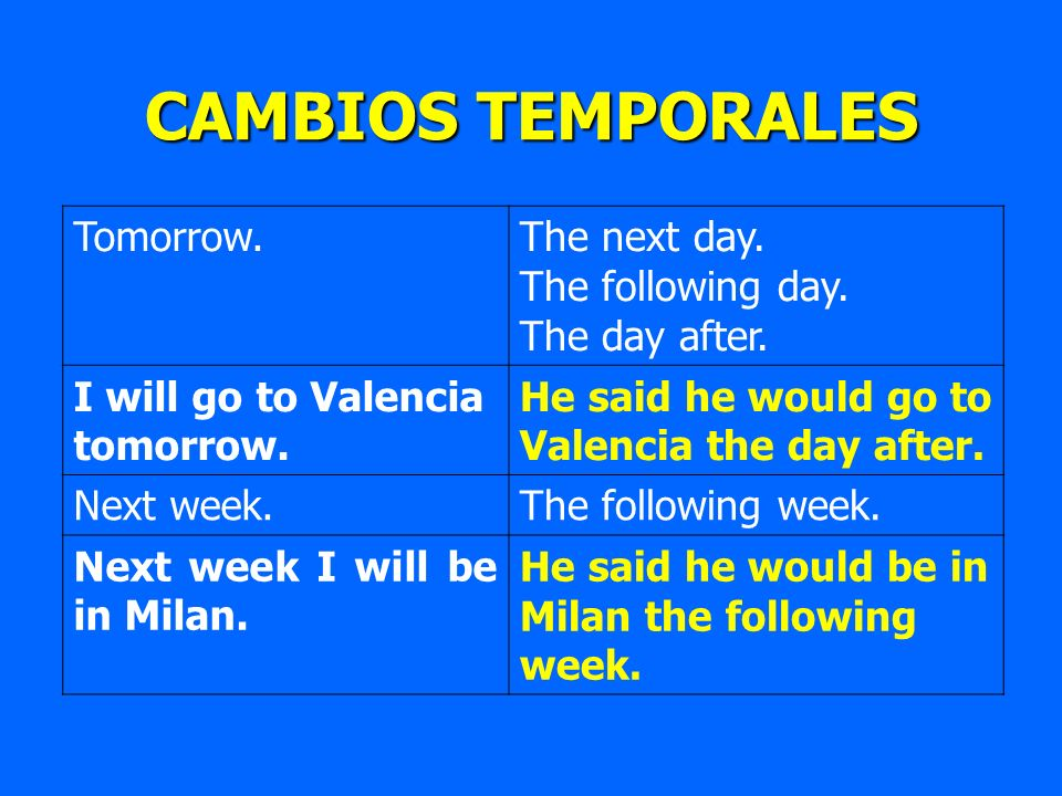 Tomorrow.The next day. The following day. The day after. I will go to Valencia tomorrow. He said he would go to Valencia the day after. Next week.The