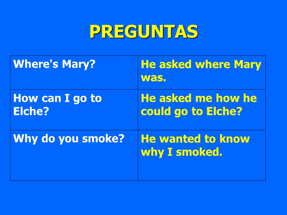PREGUNTAS Where's Mary?He asked where Mary was. How can I go to Elche? He asked me how he could go to Elche? Why do you smoke?He wanted to know why I