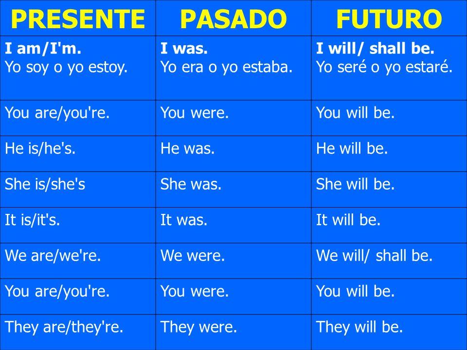 PRESENTE, PASADO Y FUTURO PRESENTEPASADOFUTURO AMISAREWASWERE WILL BE