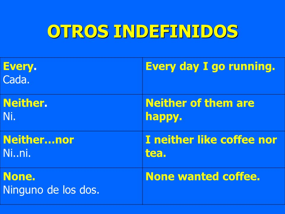 OTROS INDEFINIDOS Every. Cada. Every day I go running. Neither. Ni. Neither of them are happy. Neither…nor Ni..ni. I neither like coffee nor tea. None