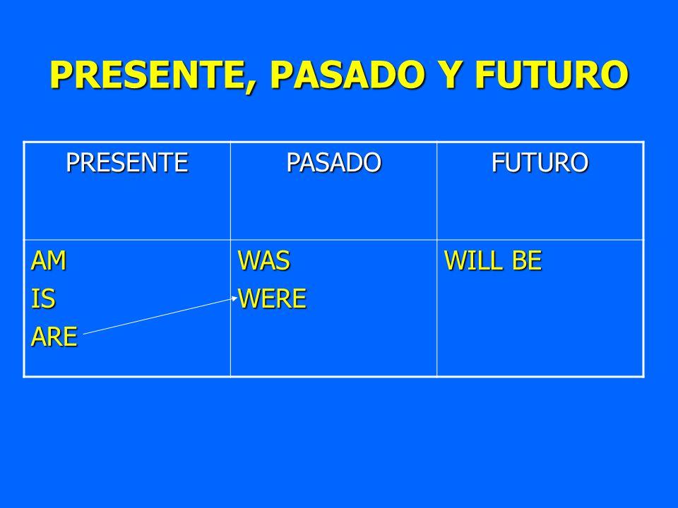 Afir.Sujeto + Have, Has + Participio Pasado.I have played tennis.