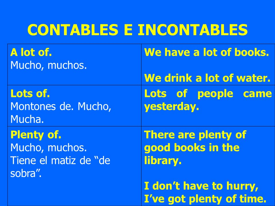 A lot of. Mucho, muchos. We have a lot of books. We drink a lot of water. Lots of. Montones de. Mucho, Mucha. Lots of people came yesterday. Plenty of