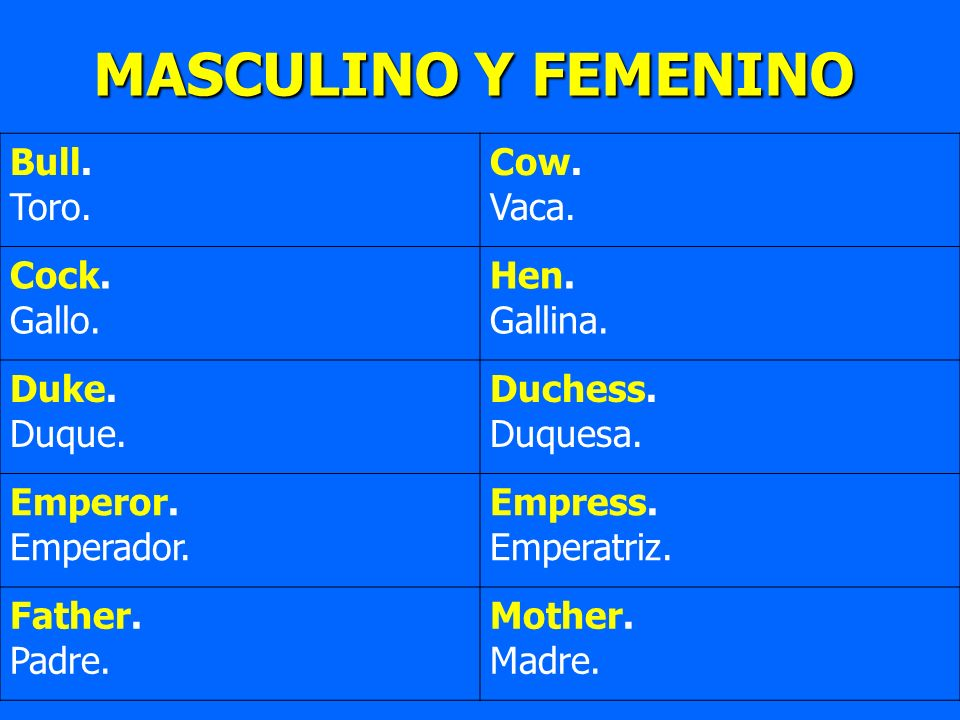 Bull. Toro. Cow. Vaca. Cock. Gallo. Hen. Gallina. Duke. Duque. Duchess. Duquesa. Emperor. Emperador. Empress. Emperatriz. Father. Padre. Mother. Madre