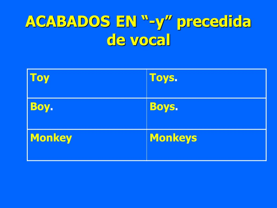 ACABADOS EN -y precedida de vocal ToyToys. Boy.Boys. MonkeyMonkeys