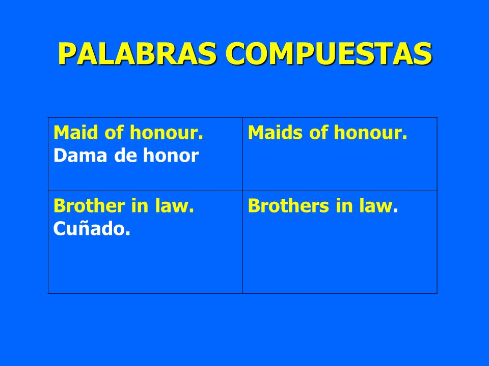 PALABRAS COMPUESTAS Maid of honour. Dama de honor Maids of honour. Brother in law. Cuñado. Brothers in law.