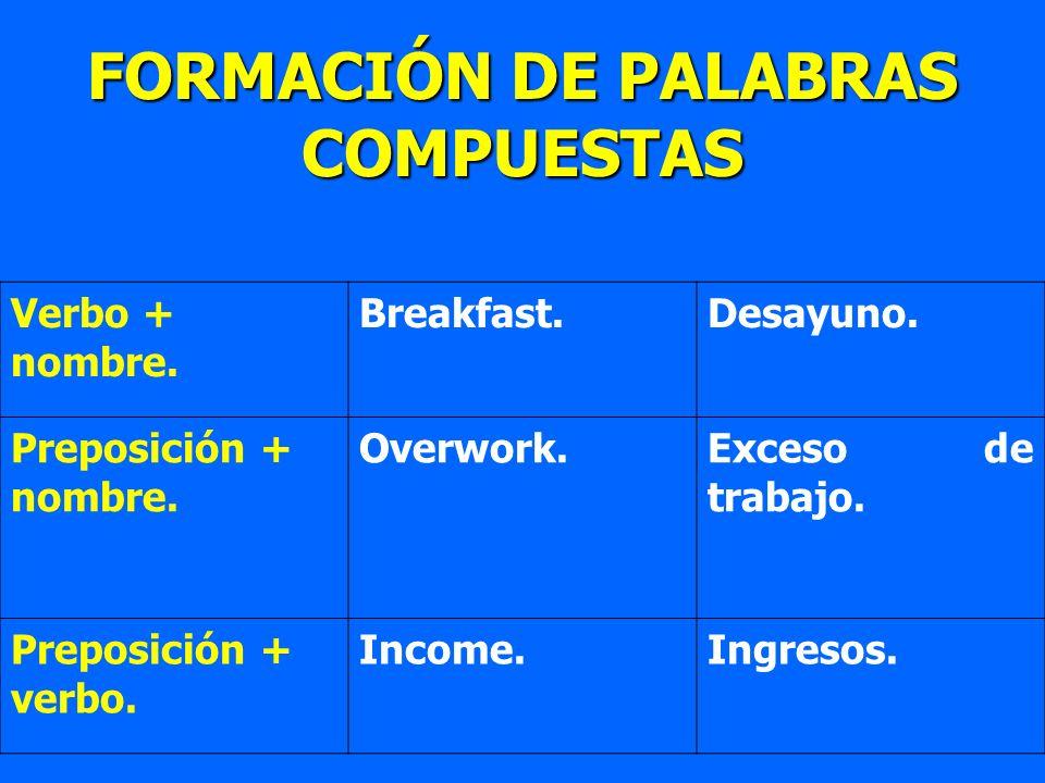 Verbo + nombre. Breakfast.Desayuno. Preposición + nombre. Overwork.Exceso de trabajo. Preposición + verbo. Income.Ingresos. FORMACIÓN DE PALABRAS COMP