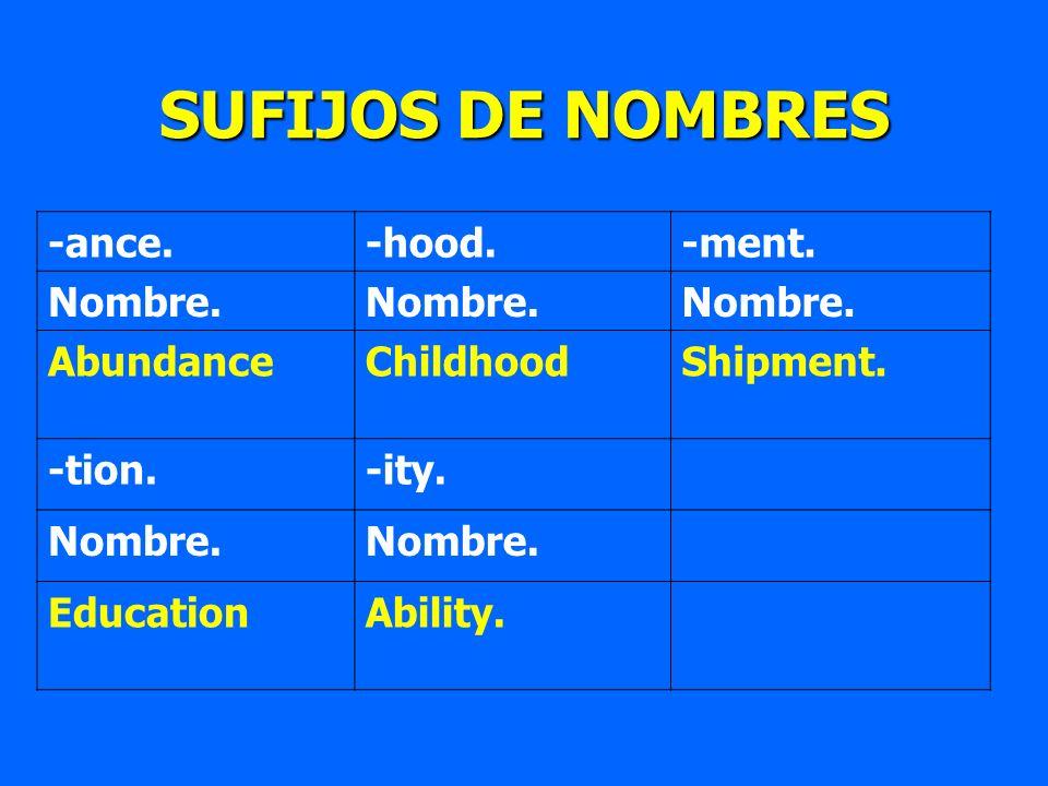 -ance.-hood.-ment. Nombre. AbundanceChildhoodShipment. -tion.-ity. Nombre. EducationAbility. SUFIJOS DE NOMBRES