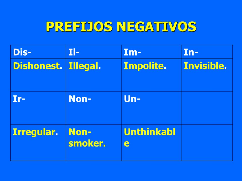 PREFIJOS NEGATIVOS Dis-Il-Im-In- Dishonest.Illegal.Impolite.Invisible. Ir-Non-Un- Irregular.Non- smoker. Unthinkabl e