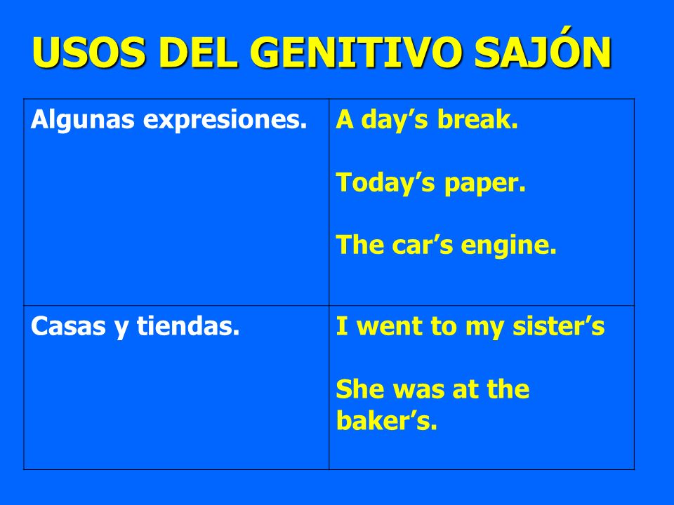 Algunas expresiones.A days break. Todays paper. The cars engine. Casas y tiendas.I went to my sisters She was at the bakers. USOS DEL GENITIVO SAJÓN
