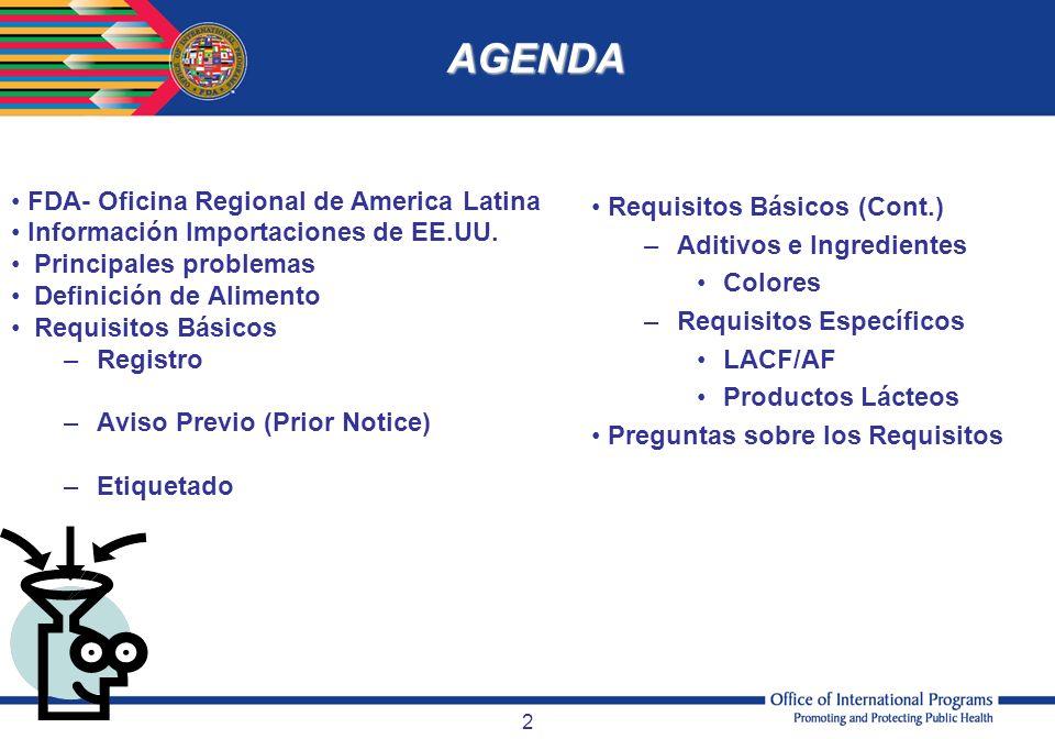 2 FDA- Oficina Regional de America Latina Información Importaciones de EE.UU. Principales problemas Definición de Alimento Requisitos Básicos –Registr