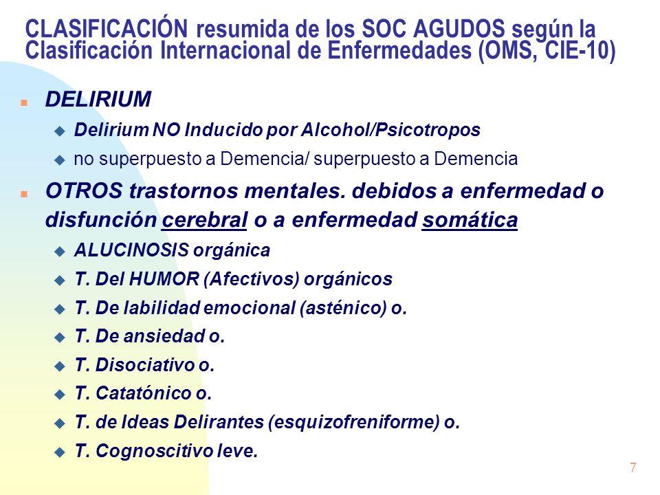8 Causas de DELIRIUM IInfecciones WAbstinencia de drogas (Withdrawal) AAcute Metabolic TTrauma CSNC (CNS Pathology) HHipoxia DDeficiencias alimentarias EEndocrinopatías AACV TToxinas / Drogas HMetales Pesados (Heavy)