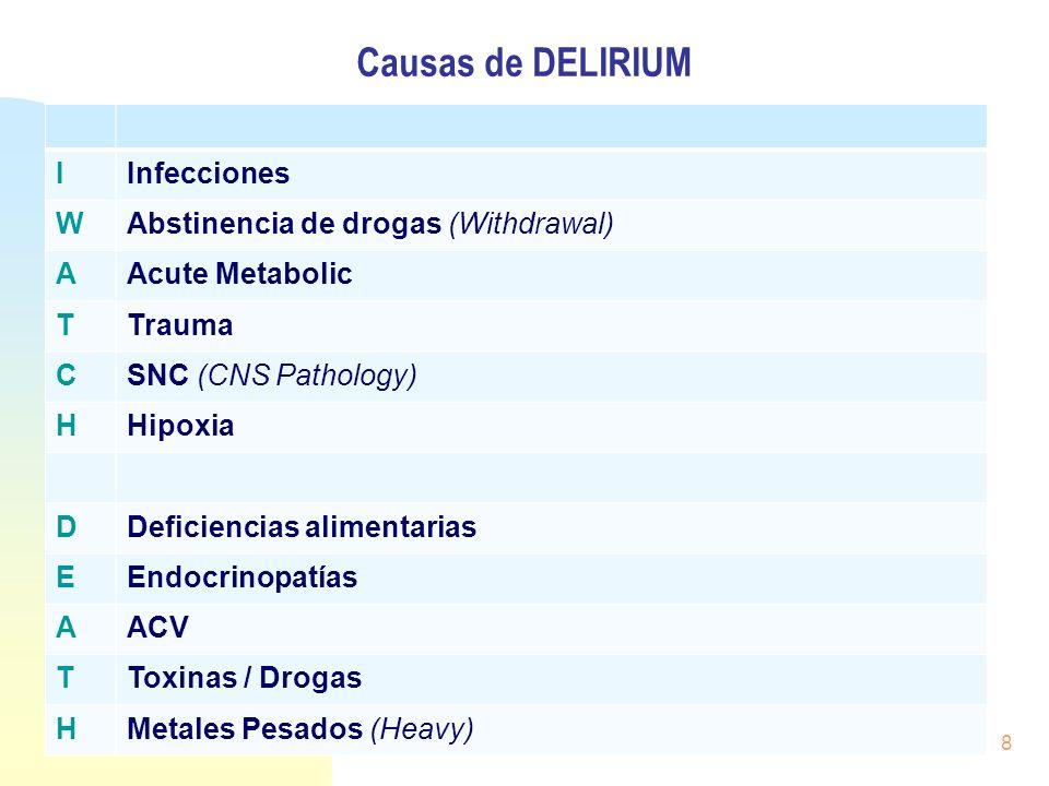 8 Causas de DELIRIUM IInfecciones WAbstinencia de drogas (Withdrawal) AAcute Metabolic TTrauma CSNC (CNS Pathology) HHipoxia DDeficiencias alimentaria