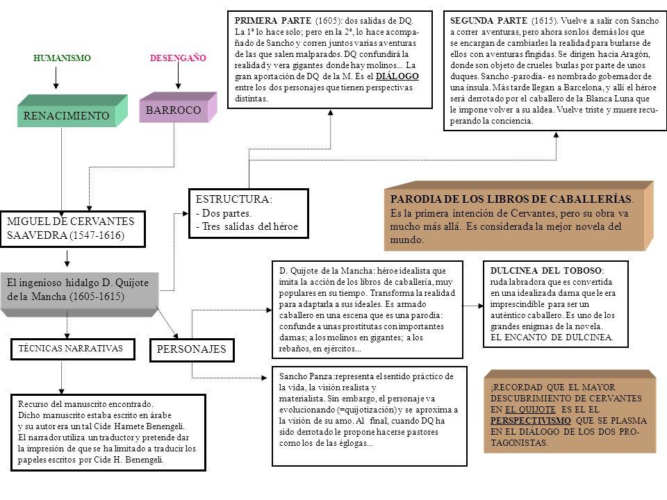 BARROCO Movimiento cultural e ideológico que se desarrolla en España y Europa a lo largo del siglo XVII RASGOS Pesimismo y desengaño Complicación y el