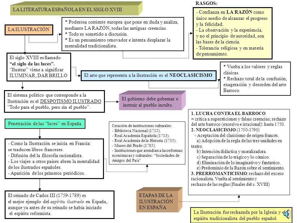 GARCILASO DE LA VEGA Adaptación de metros y formas italianas. PETRARCA (Petrarquismo) AMOR CORTÉS - Idealización del amor y de la amada - Contemplació