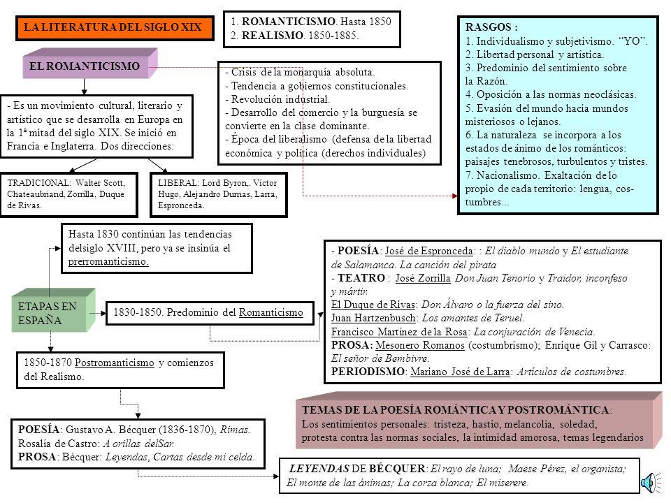 LA LITERATURA ESPAÑOLA EN EL SIGLO XVIII LA ILUSTRACIÓN * Poderosa corriente europea que pone en duda y analiza, mediante LA RAZÓN, todas las antiguas